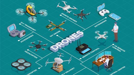Fungsi Drone untuk Pemetaan